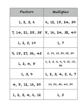 GCF and LCM number sort