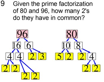 GCF of Polynomials a Student Reference and 3 Assignments for PDF & Socrative