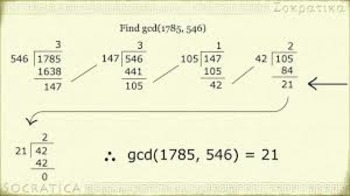 GCF without Factoring