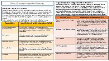 GCSE 9-1 AQA: Living World Thar Desert Knowledge Organiser and Revision Summary