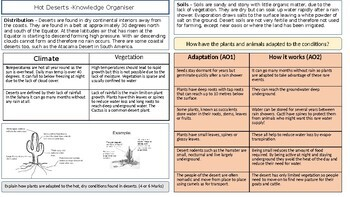 GCSE 9-1 AQA: Living World Hot Deserts Knowledge Organiser and Revision Summary