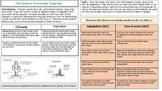 GCSE 9-1 AQA: Living World Hot Deserts Knowledge Organiser