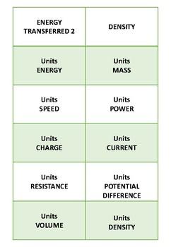 GCSE Physics flashcards