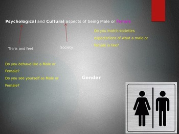 GCSE Psychology Sex and Gender Lesson