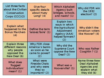 GCSE USA Depression and New Deal 1919-41 revision carousel