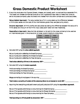 GDP Classification & Calculation Worksheet