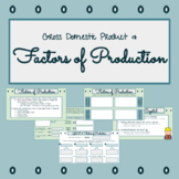 GDP & the Factors of Production