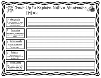 GEARS Graphic Organizer for Exploring Native Americans