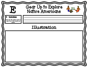 GEARS Graphic Organizers and Booklet for Exploring Native Americans