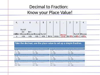 GED Math Visuals:  Learn the TI 30 SX  Lesson #1