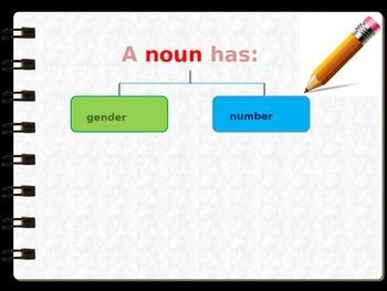 GENDER AND NUMBER OF NOUNS. GENERO Y NUMERO DE LOS SUSTANTIVOS EN ESPAÑOL.