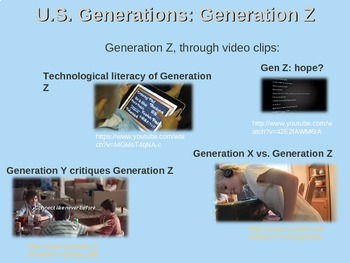 GENERATION Z - Part 7 of the fun and engaging U.S. GENERATIONS  PPT