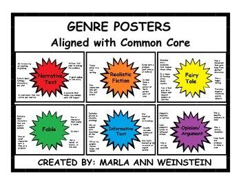 Genre Posters Common Core Aligned