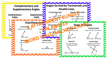 GEOMETRY ANGLES WORD WALL / ANCHOR CHARTS / BULLETIN BOARD