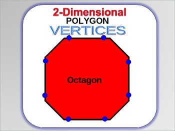 Geometry: Edges, Vertices, and Congruence