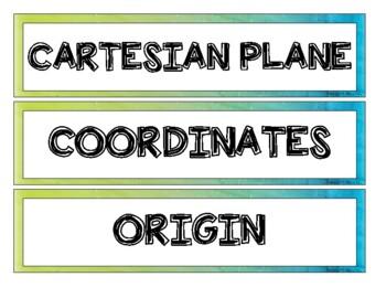 GEOMETRY - Cartesian (Coordinate) Plane - Word Wall (Math Literacy)