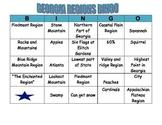 GEORGIA REGIONS BINGO CARD 6