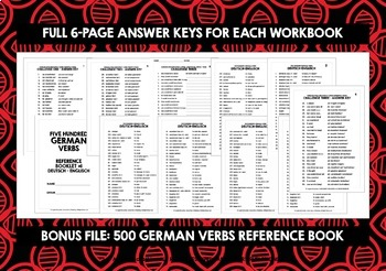 GERMAN HIGH-FREQUENCY VERBS CONJUGATION EIGHT TENSES