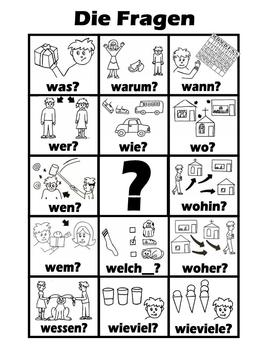 GERMAN QUESTION VISUALS KIT