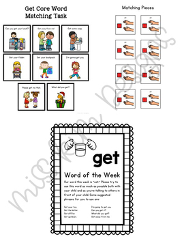 GET Core Vocabulary Unit for Teachers of Students with Autism & Special Needs