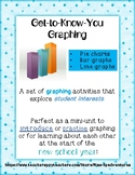 GET-TO-KNOW-YOU GRAPHING - Pie chart, Bar graph & Line gra