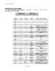 Speech Therapy-GFTA-3-Goldman Fristoe Test of Articulation- TEMPLATES (half off)