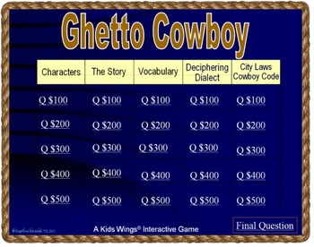 GHETTO COWBOY by G. Neri, a deliquent faces expulsion unless he accepts help