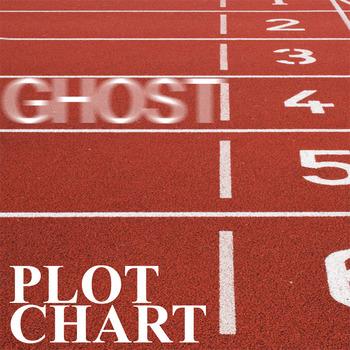 GHOST Plot Chart Organizer (by Jason Reynolds) - Freytag's Pyramid