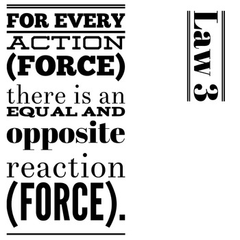 GIANT Forces and Motion Posters