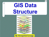 GIS Data Structure