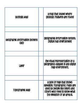 GIS and Geologic Mapping Vocabulary Games