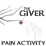 THE GIVER Pain Gallery - Final Activity and Discussion Slideshow