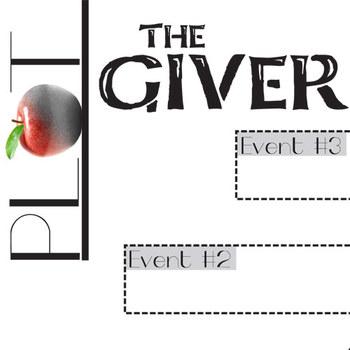 THE GIVER Plot Chart Organizer Diagram Arc (Lois Lowry) - Freytag's Pyramid