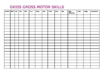 GKIDS Gross Motor Skills Spreadsheet