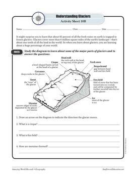 glaciers geography worksheets and activities by sunflower education. Black Bedroom Furniture Sets. Home Design Ideas