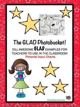 GLAD Photobucket! A Visual Photo Album of Input Charts!