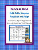 G.L.A.D. Process Grid - Big Idea: Foundations of Geometry