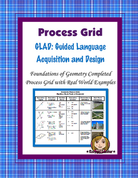 G.L.A.D. Process Grid - Big Idea: Foundations of Geometry