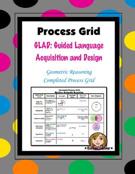 G.L.A.D. Process Grid - Big Idea: Geometric Reasoning