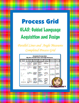 G.L.A.D. Process Grid - Big Idea: Parallel Lines and Angle Measures