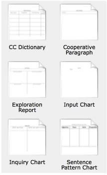 GLAD Smart Notebook Charts