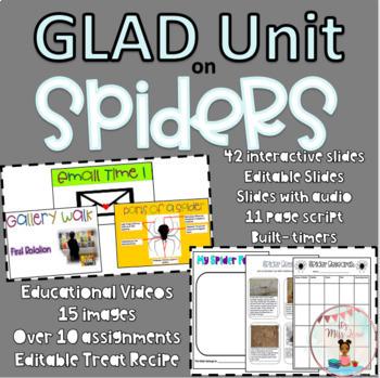GLAD Unit on Spiders