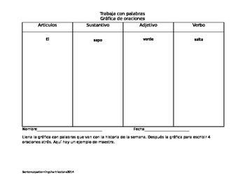 GLAD sentence patterning chart SPAN
