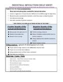 GLOBAL CHEAT SHEET - INDUSTRIAL REVOLUTION (DOC) - QUIZ & REGENTS REVIEW