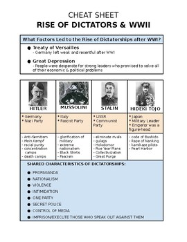 GLOBAL CHEAT SHEET - RISE OF DICTATORS & WWII (DOC) - QUIZ & REGENTS REVIEW