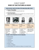 GLOBAL CHEAT SHEET - RISE OF DICTATORS & WWII (PDF) - QUIZ & REGENTS REVIEW