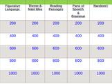 ELA 5 JEOPARDY REVIEW TEST PREP