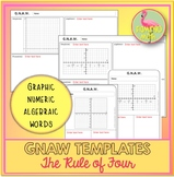 GNAW and the Rule of Four Editable Templates