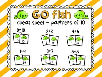 GO FISH - Partners of 10