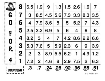 GO FOR 4- A Rounding Decimal Numbers Game